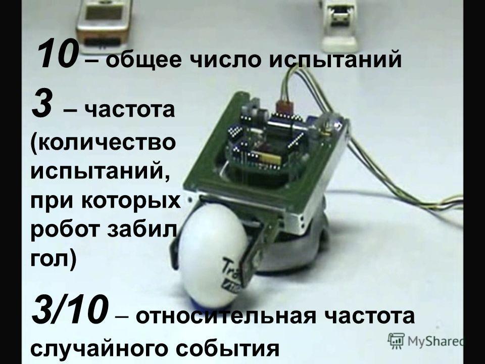 10 – общее число испытаний 3 – частота (количество испытаний, при которых робот забил гол) 3/10 – относительная частота случайного события