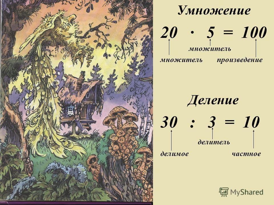 Умножение 20 · 5 = 100 множитель произведение Деление 30 : 3 = 10 делитель делимое частное