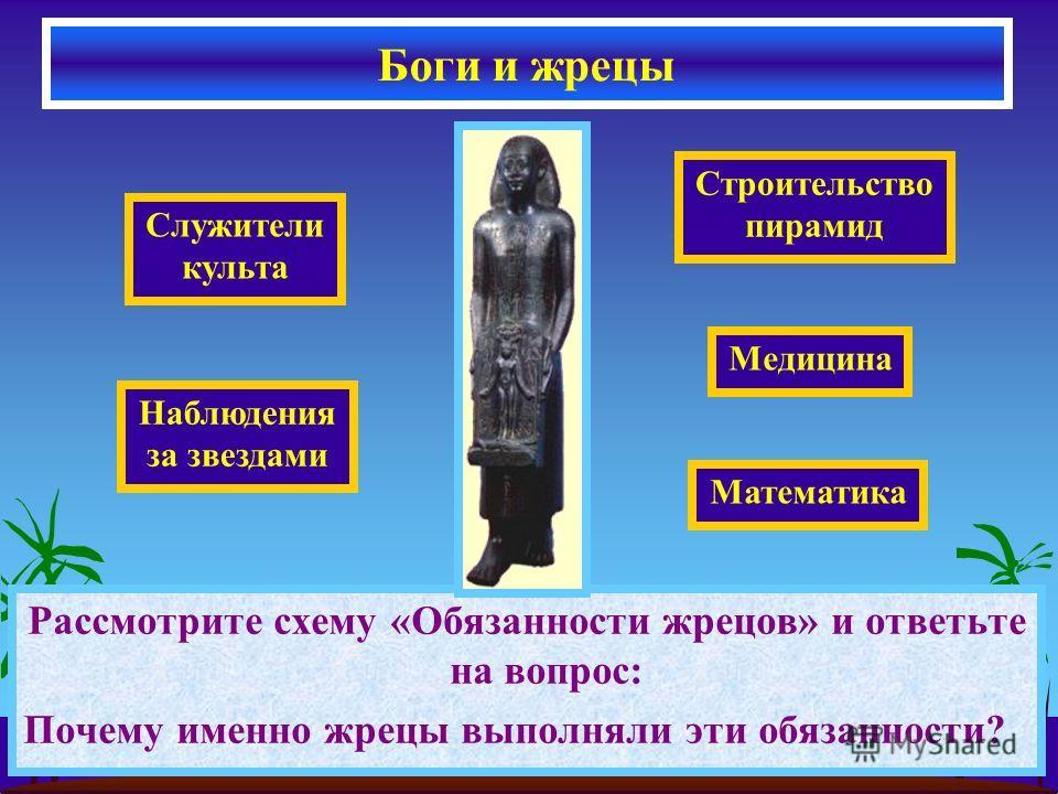 Рассмотрите схему «Обязанности жрецов» и ответьте на вопрос: Почему именно жрецы выполняли эти обязанности? Наблюдения за звездами Строительство пирамид Медицина Математика Служители культа Боги и жрецы