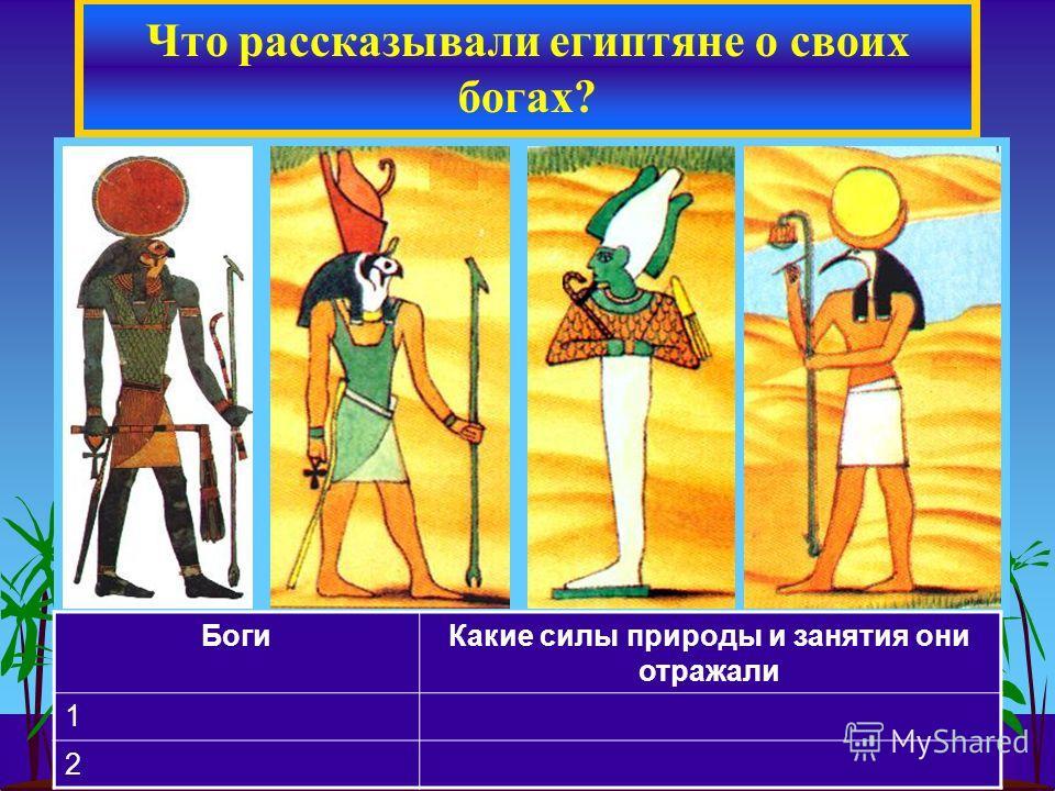 Что рассказывали египтяне о своих богах? БогиКакие силы природы и занятия они отражали 1 2