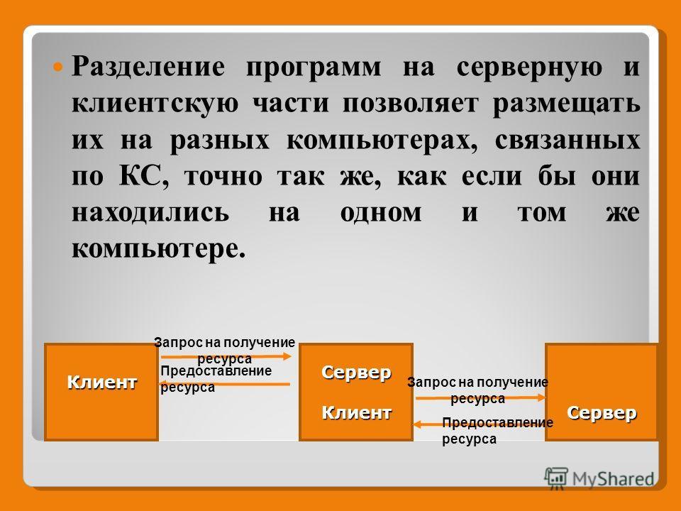 Разделение программ на серверную и клиентскую части позволяет размещать их на разных компьютерах, связанных по КС, точно так же, как если бы они находились на одном и том же компьютере. КлиентСервер Запрос на получение ресурса Предоставление ресурса