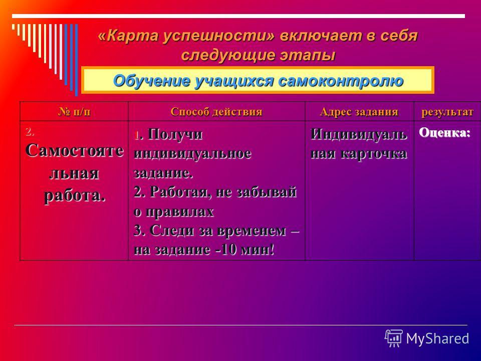«Карта успешности» включает в себя следующие этапы Обучение учащихся самоконтролю п/п п/п Способ действия Адрес задания результат 2. Самостояте льная работа. 1. Получи индивидуальное задание. 2. Работая, не забывай о правилах 3. Следи за временем – н