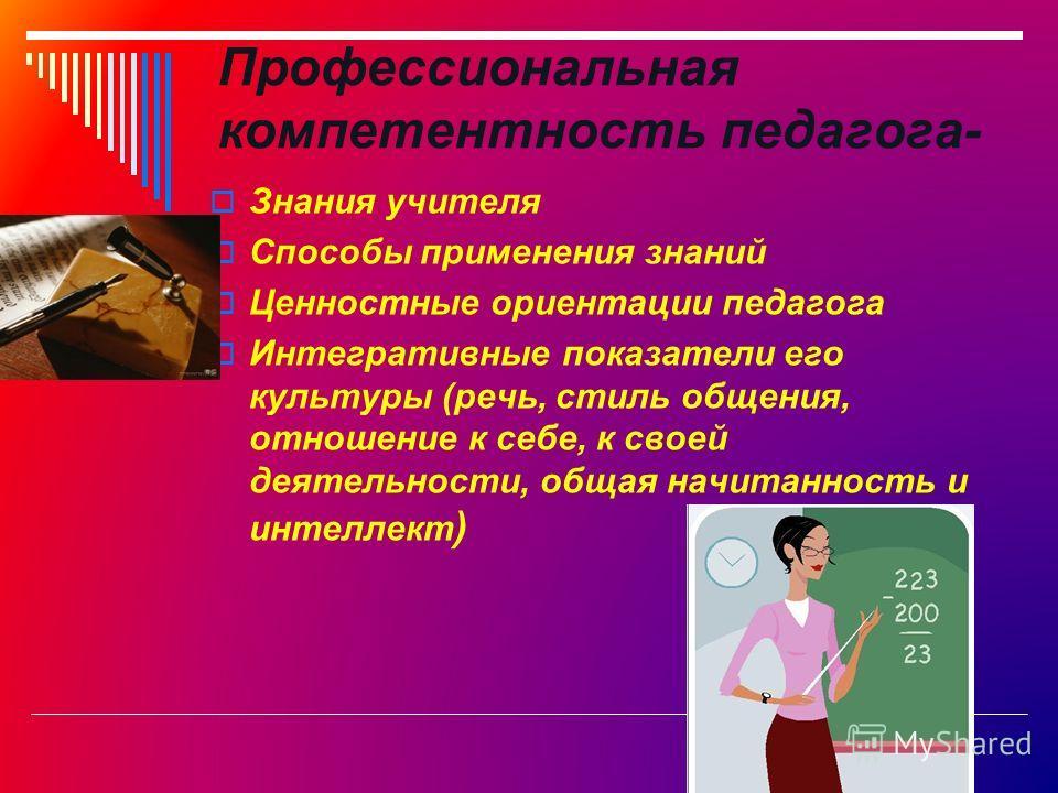 Профессиональная компетентность педагога- Знания учителя Способы применения знаний Ценностные ориентации педагога Интегративные показатели его культуры (речь, стиль общения, отношение к себе, к своей деятельности, общая начитанность и интеллект )