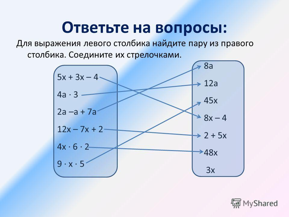Ответьте на вопросы: 1.Сформулируйте распределительн ый закон умножения относительно сложения и относительно вычитания. 2.Поясните как с помощью этих законов упрощаются выражения вида - 7а + 3а, - 20у -7у.