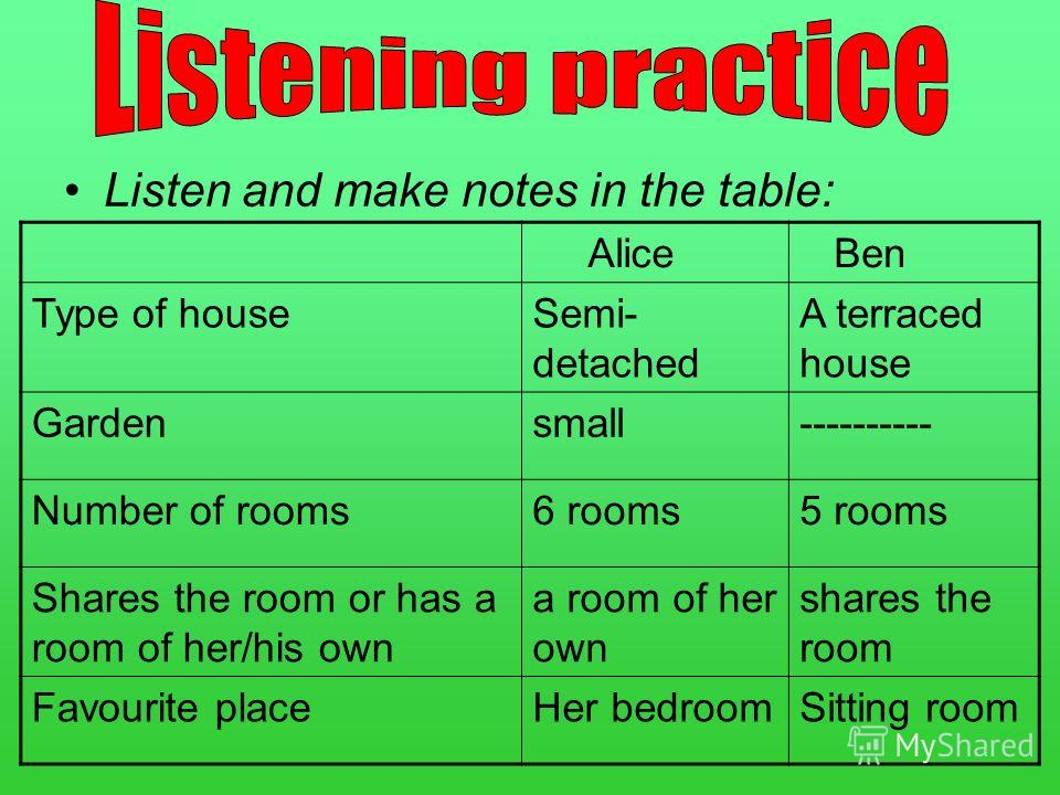 Listen and make notes in the table: Alice Ben Type of houseSemi- detached A terraced house Gardensmall---------- Number of rooms6 rooms5 rooms Shares the room or has a room of her/his own a room of her own shares the room Favourite placeHer bedroomSi