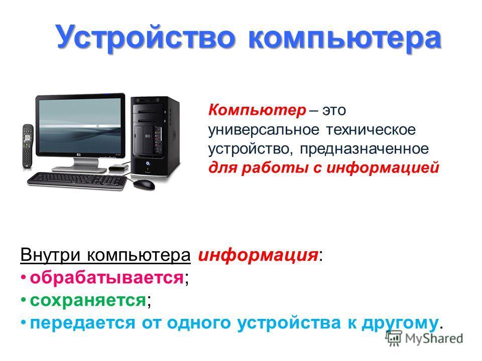 Устройство компьютера Компьютер – это универсальное техническое устройство, предназначенное для работы с информацией Внутри компьютера информация: обрабатывается; сохраняется; передается от одного устройства к другому.