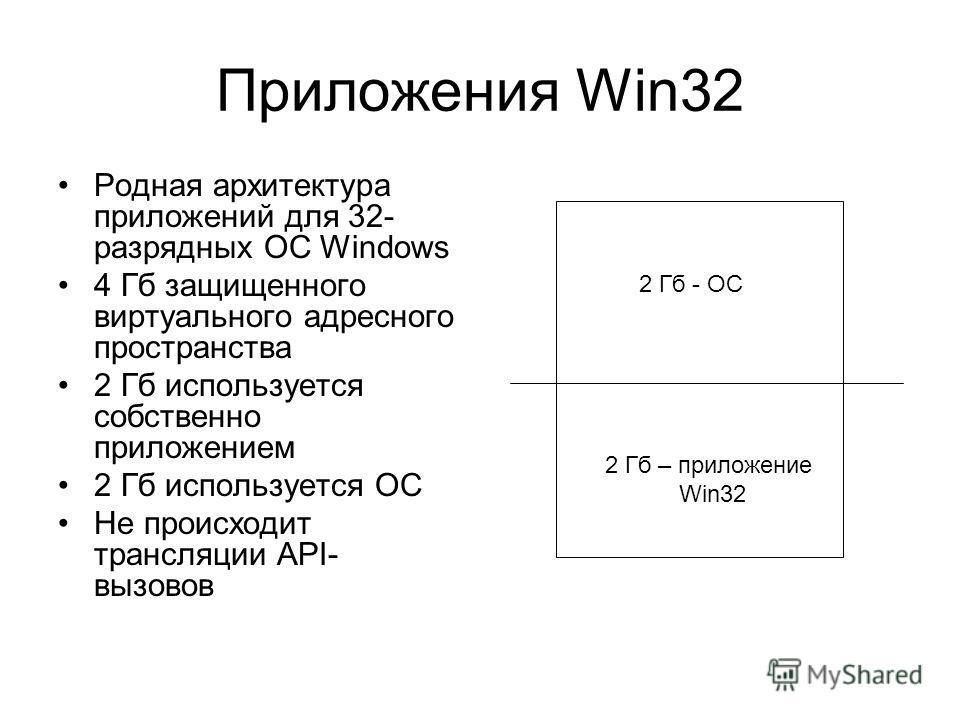 Приложения Win32 Родная архитектура приложений для 32- разрядных ОС Windows 4 Гб защищенного виртуального адресного пространства 2 Гб используется собственно приложением 2 Гб используется ОС Не происходит трансляции API- вызовов 2 Гб - ОС 2 Гб – прил