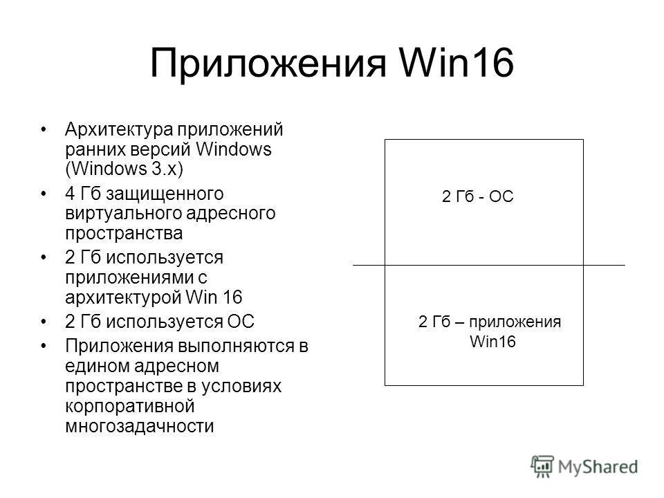 Приложения Win16 Архитектура приложений ранних версий Windows (Windows 3.x) 4 Гб защищенного виртуального адресного пространства 2 Гб используется приложениями с архитектурой Win 16 2 Гб используется ОС Приложения выполняются в едином адресном простр