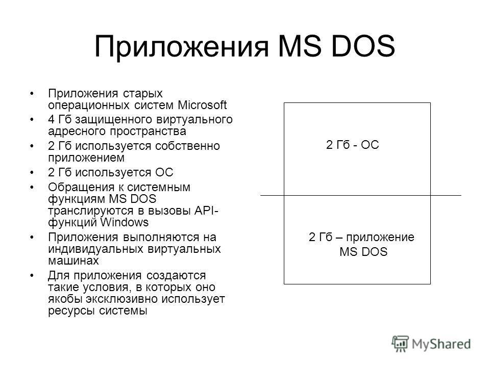 Приложения MS DOS Приложения старых операционных систем Microsoft 4 Гб защищенного виртуального адресного пространства 2 Гб используется собственно приложением 2 Гб используется ОС Обращения к системным функциям MS DOS транслируются в вызовы API- фун