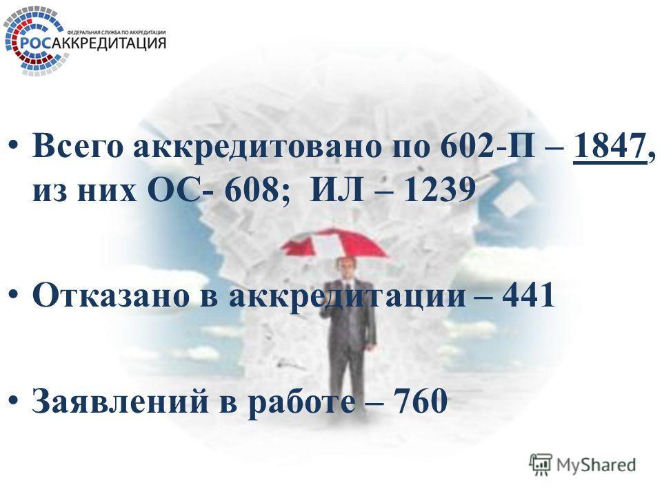 Всего аккредитовано по 602-П – 1847, из них ОС- 608; ИЛ – 1239 Отказано в аккредитации – 441 Заявлений в работе – 760