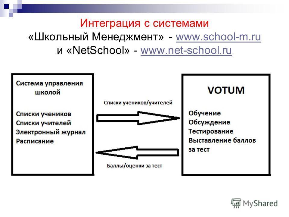 Интеграция с системами «Школьный Менеджмент» - www.school-m.ru и «NetSchool» - www.net-school.ruwww.school-m.ruwww.net-school.ru
