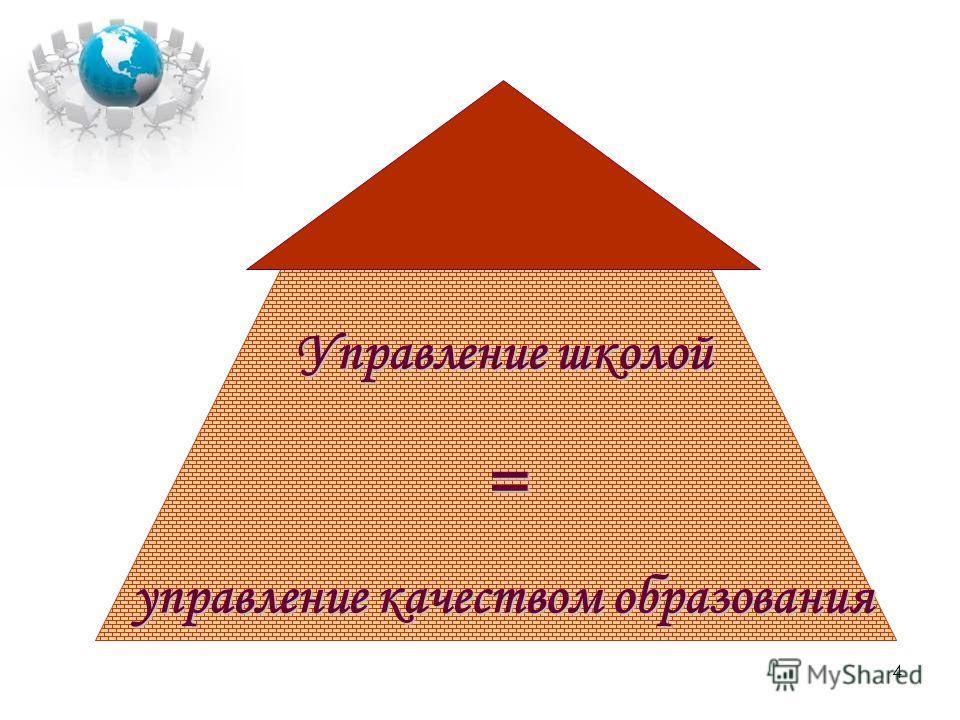 4 Управление школой = управление качеством образования