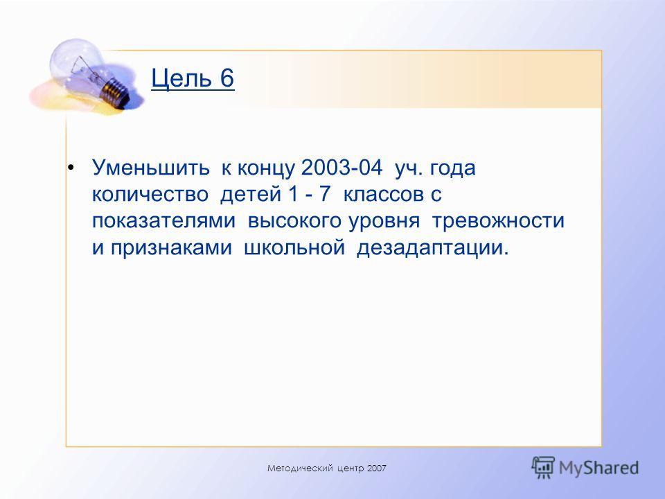 Методический центр 2007 Цель 6 Уменьшить к концу 2003-04 уч. года количество детей 1 - 7 классов с показателями высокого уровня тревожности и признаками школьной дезадаптации.