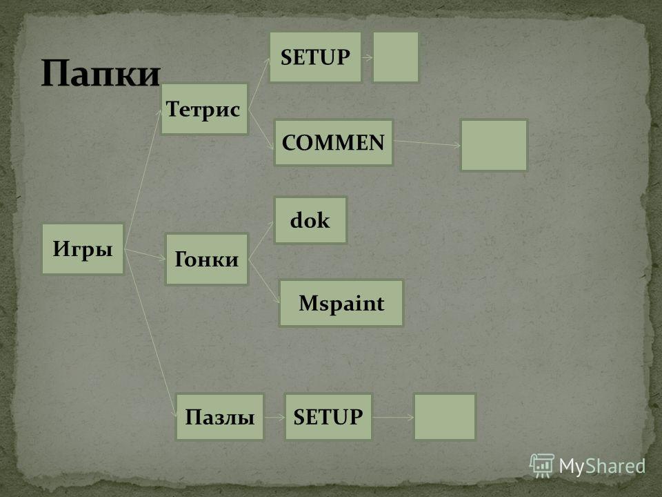 Игры Пазлы SETUP Гонки Тетрис COMMEN SETUP Mspaint dok
