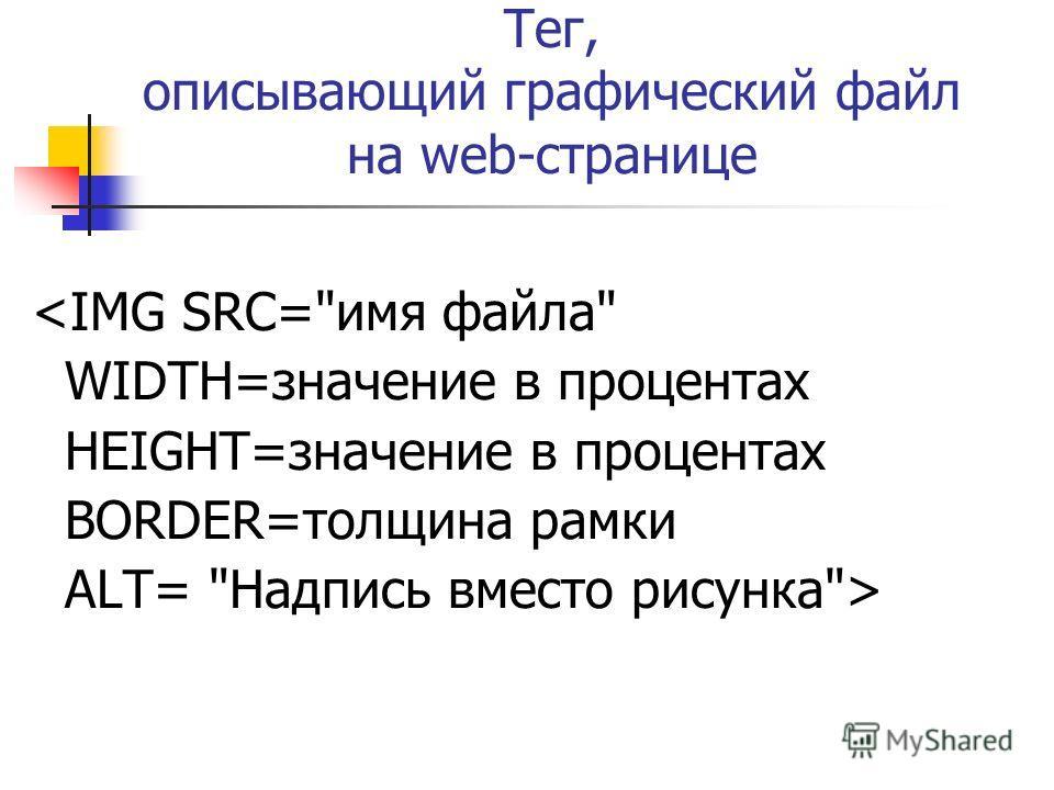 Тег, описывающий графический файл на web-странице