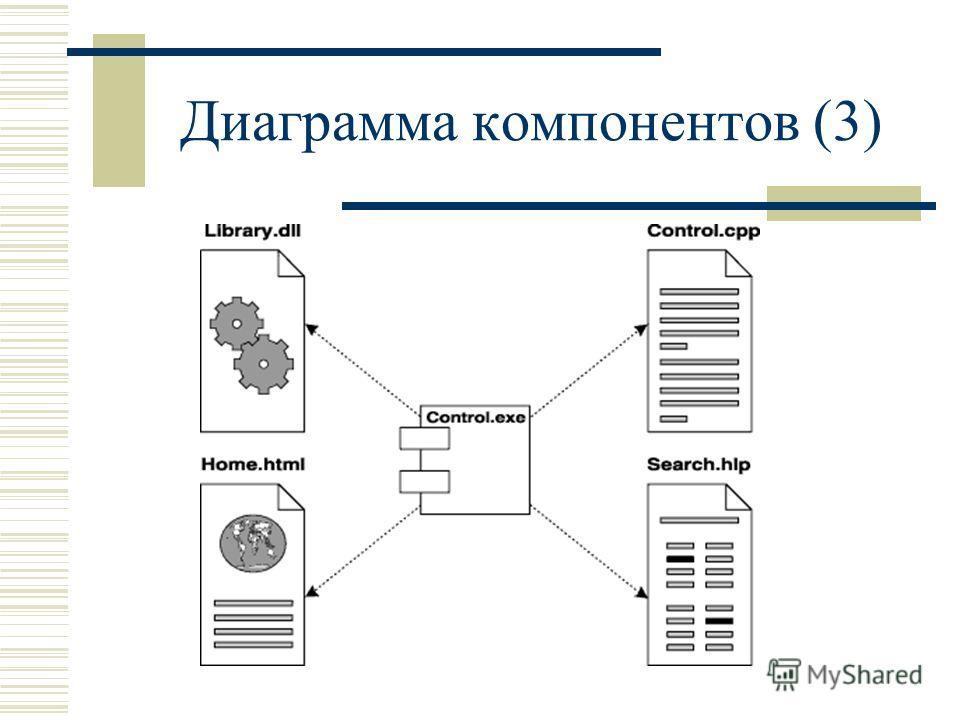 Диаграмма компонентов (3)