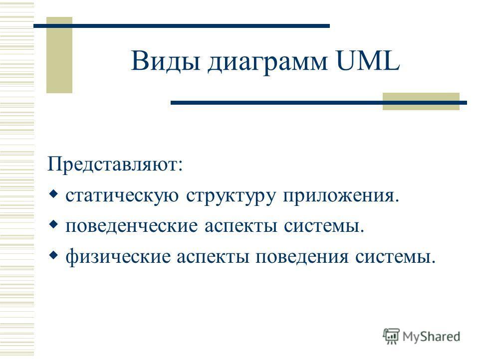 Виды диаграмм UML Представляют: статическую структуру приложения. поведенческие аспекты системы. физические аспекты поведения системы.