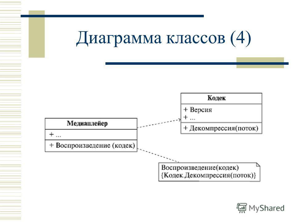 Диаграмма классов (4)