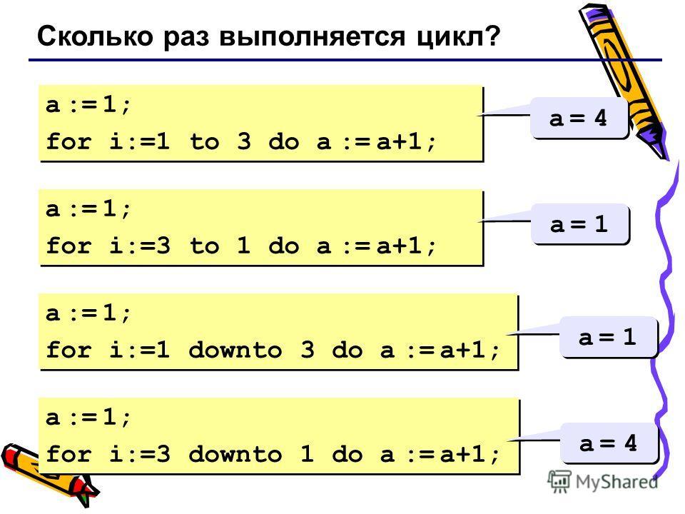 Сколько раз выполняется цикл? a := 1; for i:=1 to 3 do a := a+1; a := 1; for i:=1 to 3 do a := a+1; a = 4a = 4 a = 4a = 4 a := 1; for i:=3 to 1 do a := a+1; a := 1; for i:=3 to 1 do a := a+1; a = 1a = 1 a = 1a = 1 a := 1; for i:=1 downto 3 do a := a+