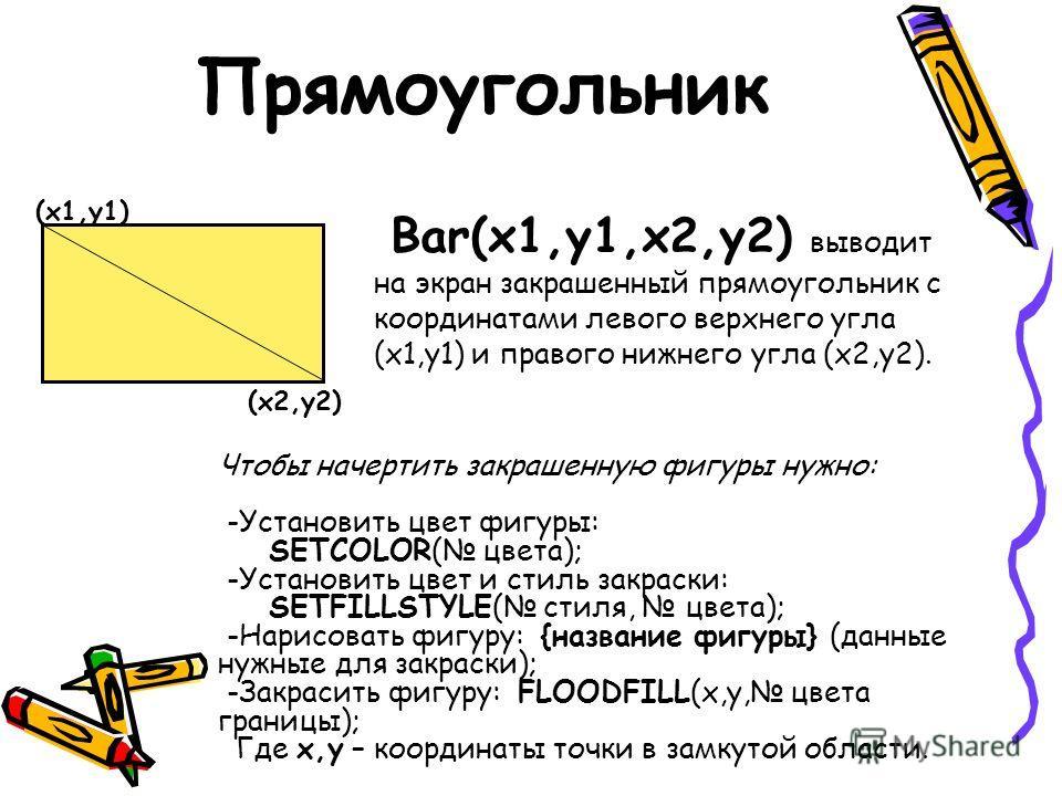 Прямоугольник Bar(x1,y1,x2,y2) выводит на экран закрашенный прямоугольник с координатами левого верхнего угла (х1,у1) и правого нижнего угла (х2,у2). Чтобы начертить закрашенную фигуры нужно: -Установить цвет фигуры: SETCOLOR( цвета); -Установить цве