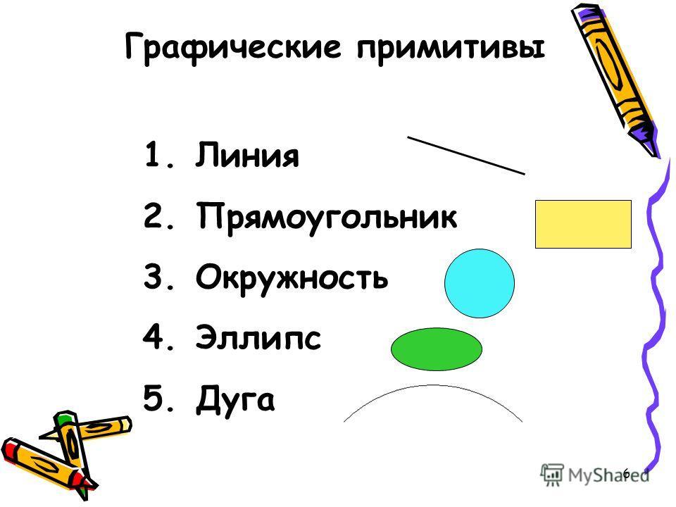 6 Графические примитивы 1.Линия 2.Прямоугольник 3.Окружность 4.Эллипс 5.Дуга