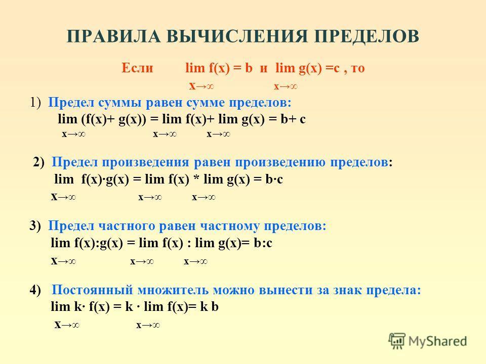 ПРАВИЛА ВЫЧИСЛЕНИЯ ПРЕДЕЛОВ Если lim f(x) = b и lim g(x) =c, то x 1) Предел суммы равен сумме пределов: lim (f(x)+ g(x)) = lim f(x)+ lim g(x) = b+ c x x x 2) Предел произведения равен произведению пределов: lim f(x)·g(x) = lim f(x) * lim g(x) = b·c x
