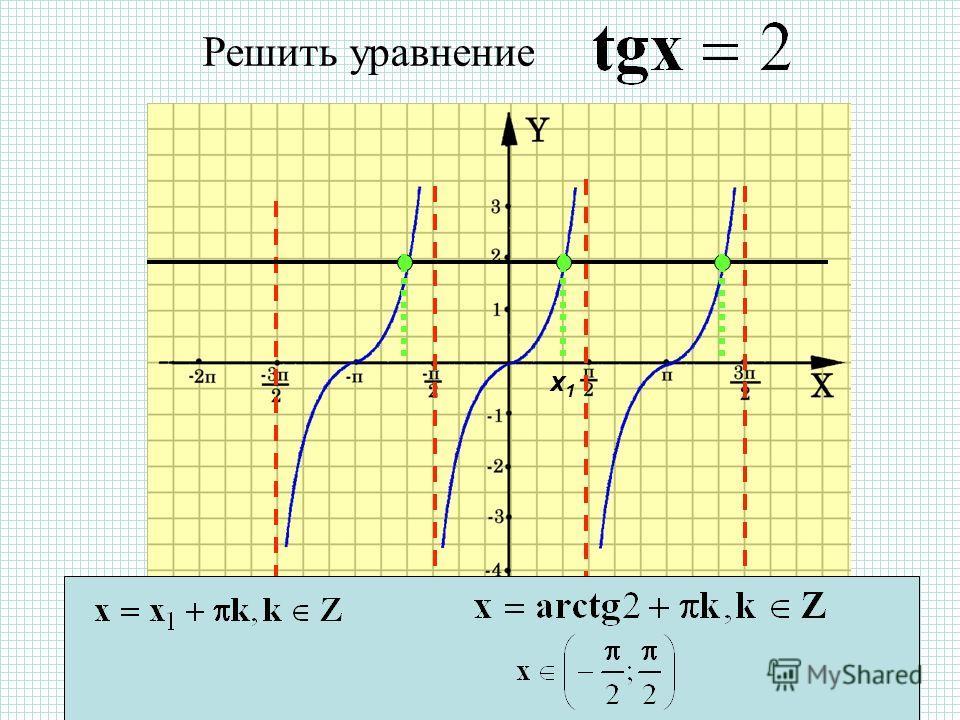 х1х1 Решить уравнение