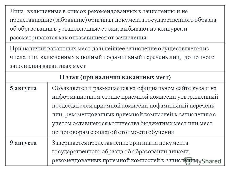 Лица, включенные в список рекомендованных к зачислению и не представившие (забравшие) оригинал документа государственного образца об образовании в установленные сроки, выбывают из конкурса и рассматриваются как отказавшиеся от зачисления При наличии