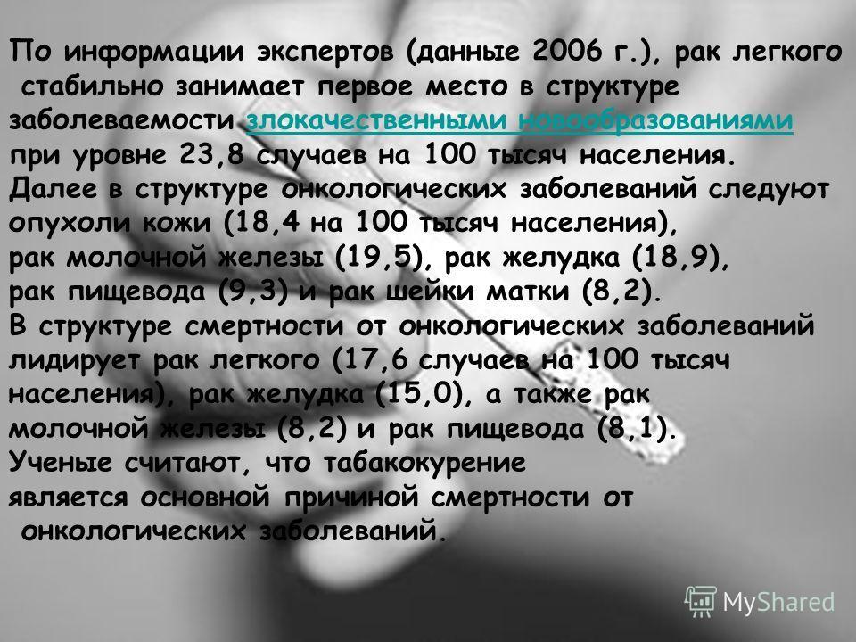 По информации экспертов (данные 2006 г.), рак легкого стабильно занимает первое место в структуре заболеваемости злокачественными новообразованиямизлокачественными новообразованиями при уровне 23,8 случаев на 100 тысяч населения. Далее в структуре он