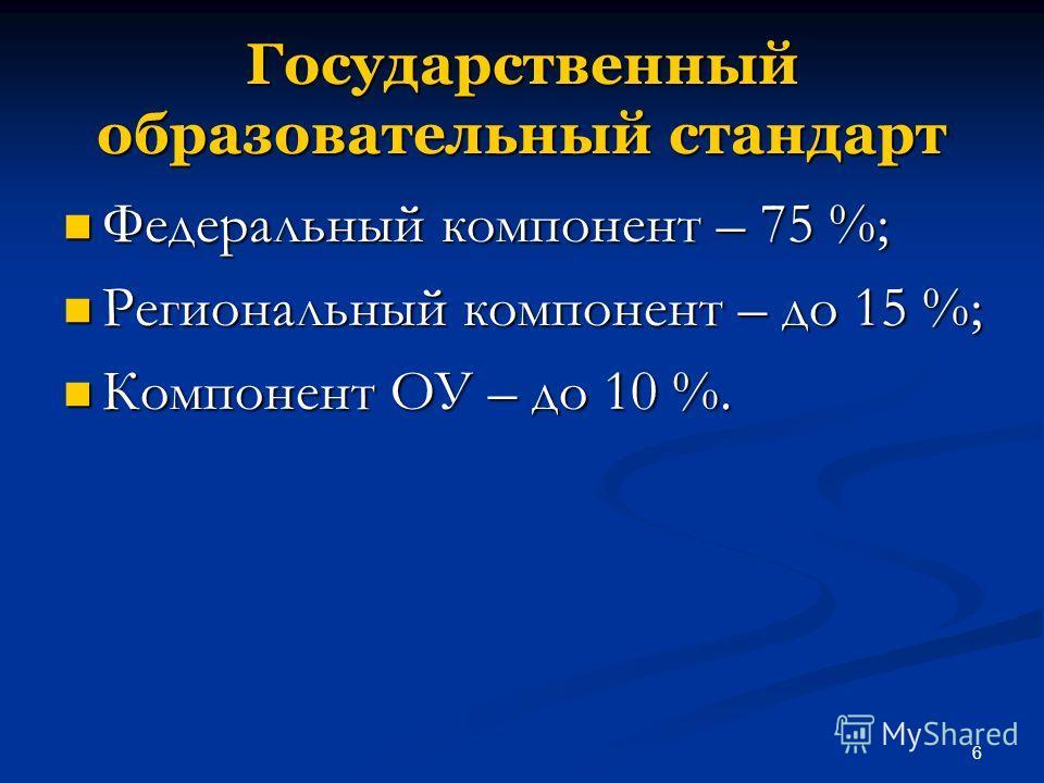 6 Государственный образовательный стандарт Федеральный компонент – 75 %; Федеральный компонент – 75 %; Региональный компонент – до 15 %; Региональный компонент – до 15 %; Компонент ОУ – до 10 %. Компонент ОУ – до 10 %.