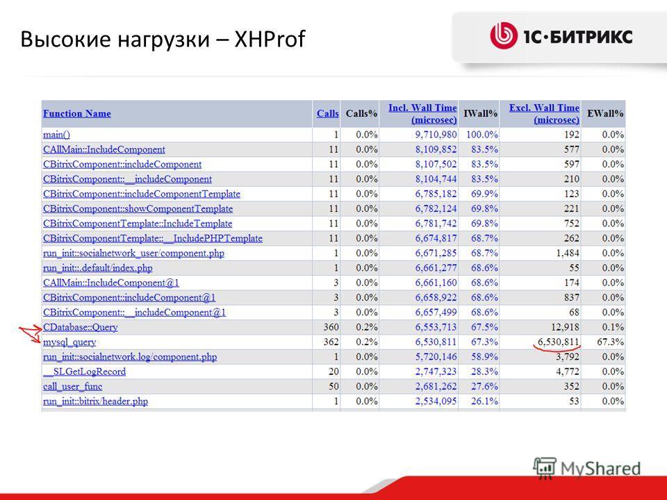 Высокие нагрузки – XHProf