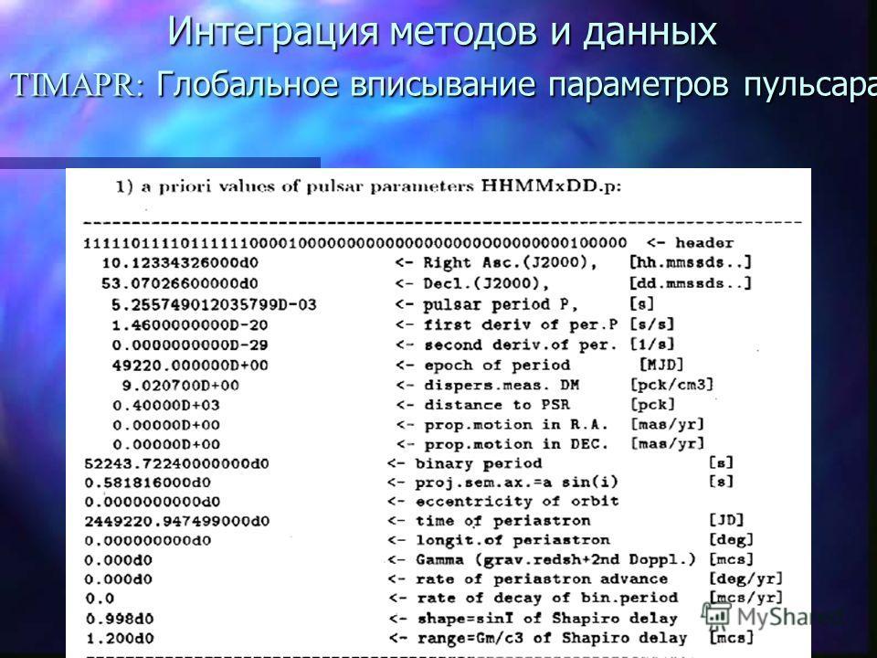 Интеграция методов и данных TIMAPR: Глобальное вписывание параметров пульсара