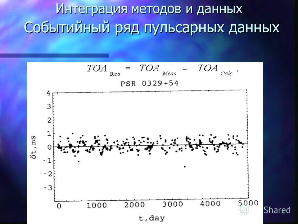 Интеграция методов и данных Событийный ряд пульсарных данных
