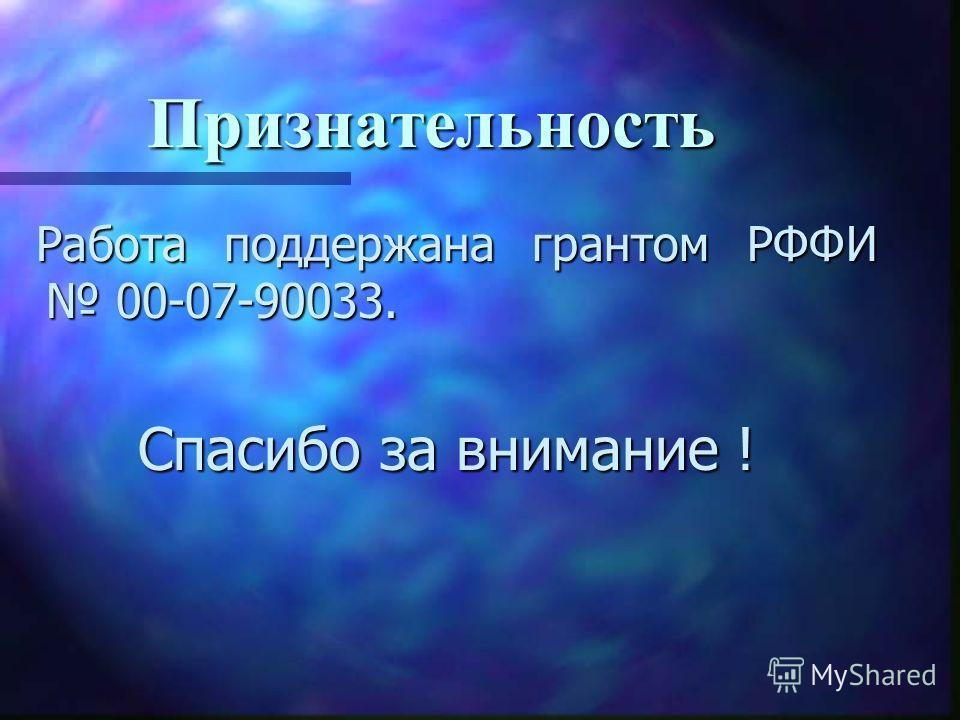 Признательность Работа поддержана грантом РФФИ 00-07-90033. Работа поддержана грантом РФФИ 00-07-90033. Спасибо за внимание ! Спасибо за внимание !