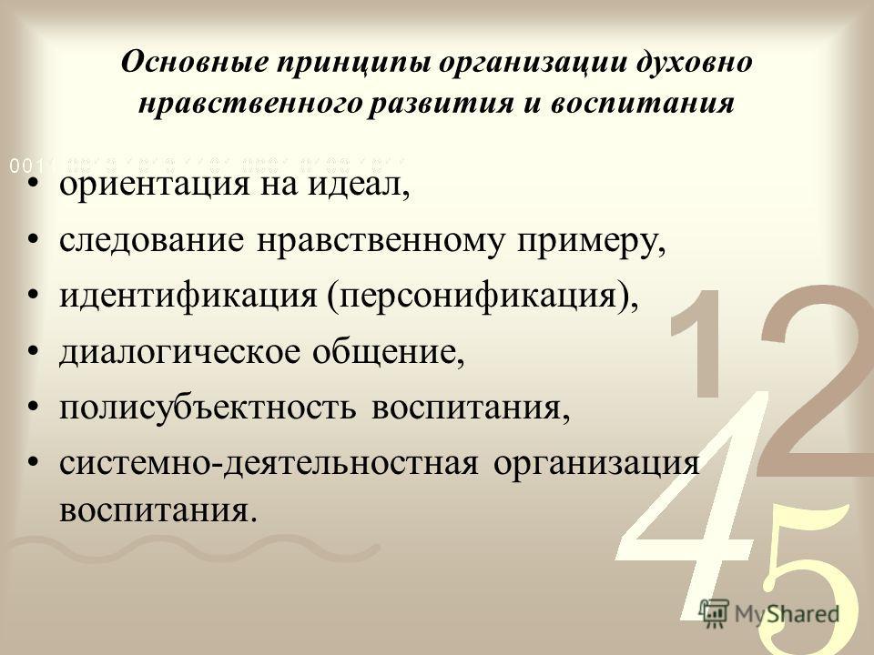 Основные принципы организации духовно нравственного развития и воспитания ориентация на идеал, следование нравственному примеру, идентификация (персонификация), диалогическое общение, полисубъектность воспитания, системно-деятельностная организация в