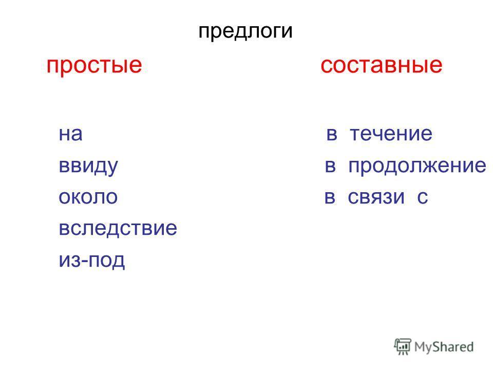 предлоги простые составные на в течение ввиду в продолжение около в связи с вследствие из-под