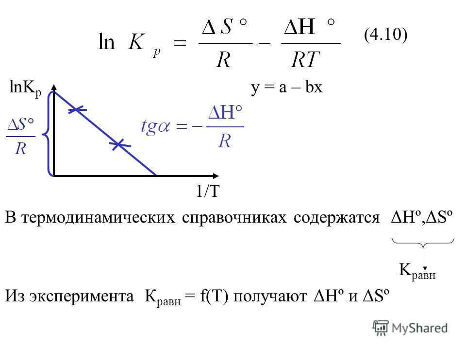 (4.10) lnK p y = a – bx 1/T В термодинамических справочниках содержатся ΔHº,ΔSº K равн Из эксперимента К равн = f(T) получают ΔHº и ΔSº