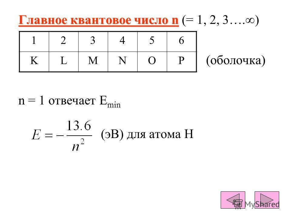 Главное квантовое число n Главное квантовое число n (= 1, 2, 3….) (оболочка) n = 1 отвечает E min (эВ) для атома Н 123456 KLMNOP