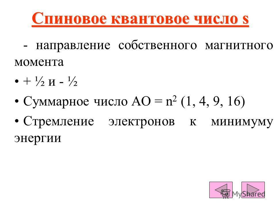 Спиновое квантовое число s - направление собственного магнитного момента + ½ и - ½ Суммарное число АО = n 2 (1, 4, 9, 16) Стремление электронов к минимуму энергии