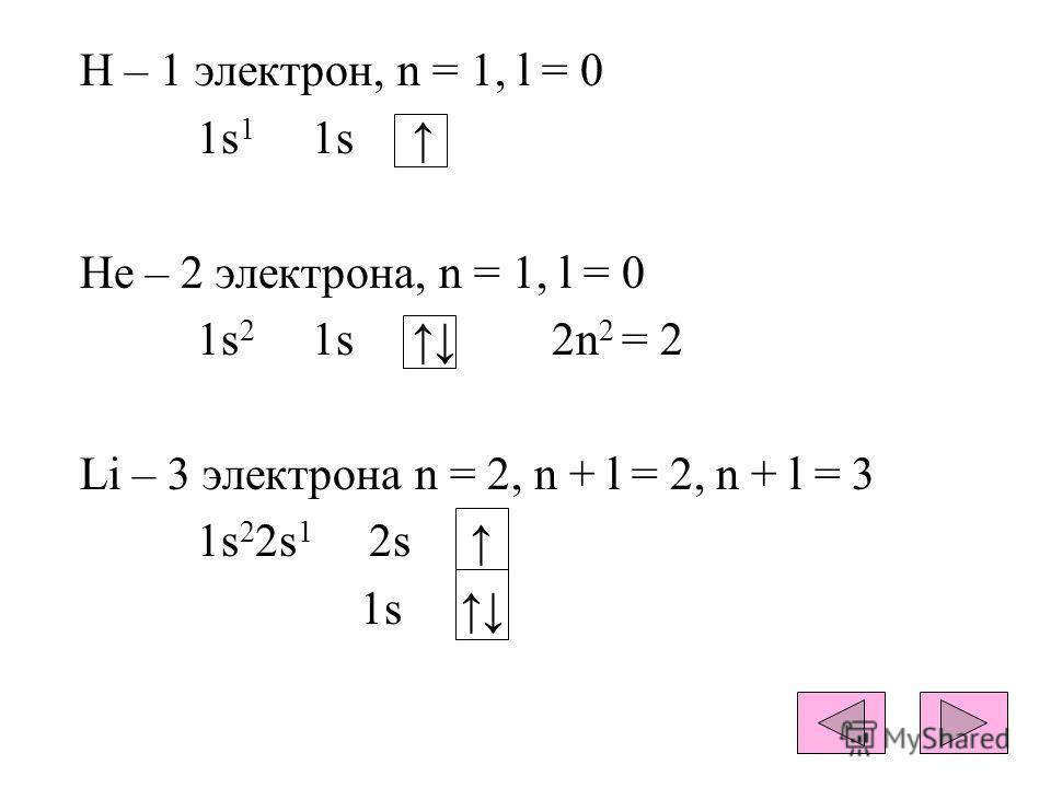 Н – 1 электрон, n = 1, l = 0 1s 1 1s He – 2 электрона, n = 1, l = 0 1s 2 1s 2n 2 = 2 Li – 3 электрона n = 2, n + l = 2, n + l = 3 1s 2 2s 1 2s 1s