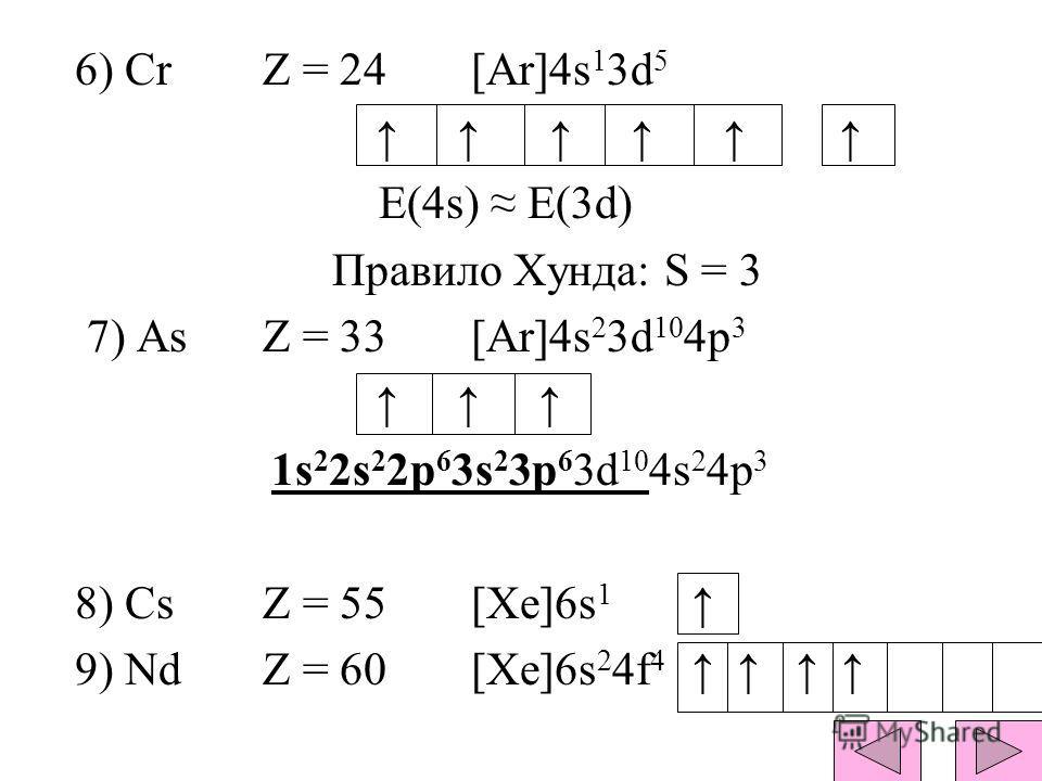 6) CrZ = 24[Ar]4s 1 3d 5 E(4s) E(3d) Правило Хунда: S = 3 7) AsZ = 33[Ar]4s 2 3d 10 4p 3 1s 2 2s 2 2p 6 3s 2 3p 6 3d 10 4s 2 4p 3 8) CsZ = 55[Xe]6s 1 9) NdZ = 60[Xe]6s 2 4f 4