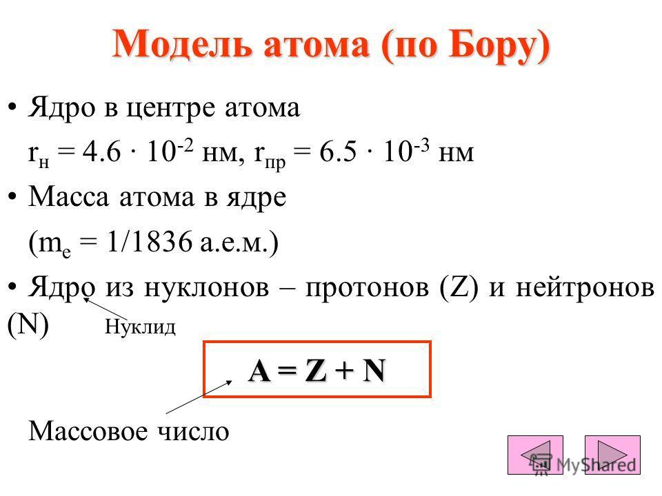 Модель атома (по Бору) Ядро в центре атома r н = 4.6 · 10 -2 нм, r пр = 6.5 · 10 -3 нм Масса атома в ядре (m e = 1/1836 a.e.м.) Ядро из нуклонов – протонов (Z) и нейтронов (N) Нуклид Массовое число A = Z + N