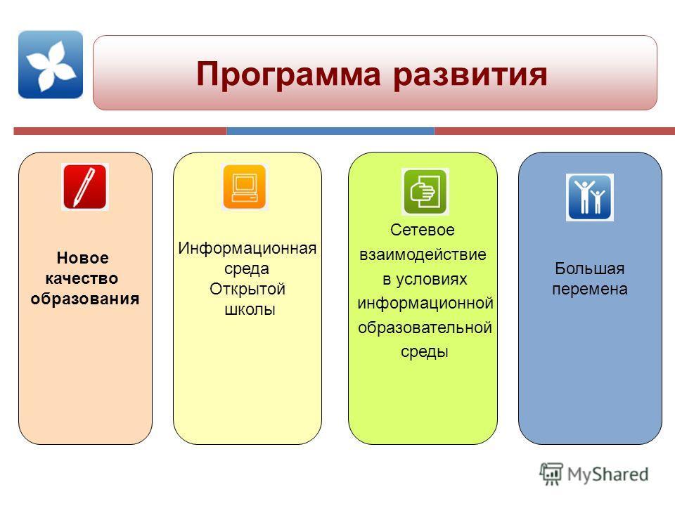 Новое качество образования Программа развития Информационная среда Открытой школы Сетевое взаимодействие в условиях информационной образовательной среды Большая перемена