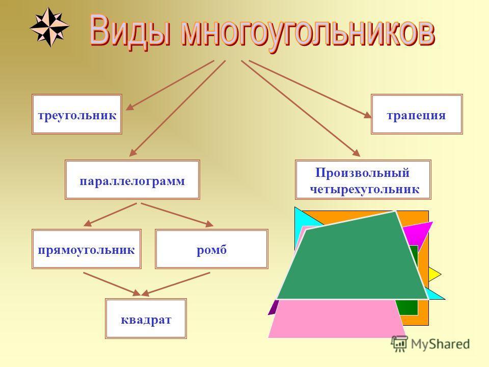 Любая плоская геометрическая фигура имеет площадь