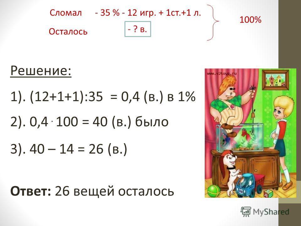 Сломал Осталось - 35 % - 12 игр. + 1ст.+1 л. - ? в. 100% Решение: 1). (12+1+1):35 = 0,4 (в.) в 1% 2). 0,4. 100 = 40 (в.) было 3). 40 – 14 = 26 (в.) Ответ: 26 вещей осталось