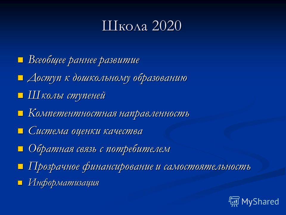 Школа 2020 Всеобщее раннее развитие Всеобщее раннее развитие Доступ к дошкольному образованию Доступ к дошкольному образованию Школы ступеней Школы ступеней Компетентностная направленность Компетентностная направленность Система оценки качества Систе