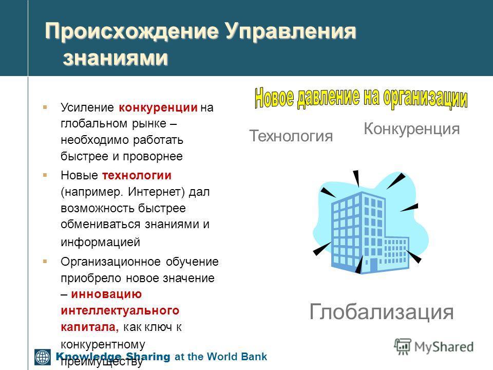 Knowledge Sharing at the World Bank Усиление конкуренции на глобальном рынке – необходимо работать быстрее и проворнее Новые технологии (например. Интернет) дал возможность быстрее обмениваться знаниями и информацией Организационное обучение приобрел