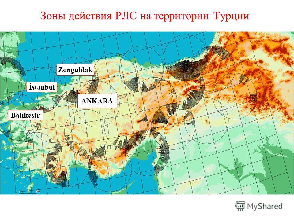 Зоны действия РЛС на территории Турции Balıkesir İstanbul Zonguldak ANKARA