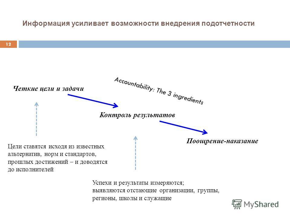 Информация усиливает возможности внедрения подотчетности 12 Четкие цели и задачи Контроль результатов Поощрение-наказание Цели ставятся исходя из известных альтернатив, норм и стандартов, прошлых достижений – и доводятся до исполнителей Успехи и резу