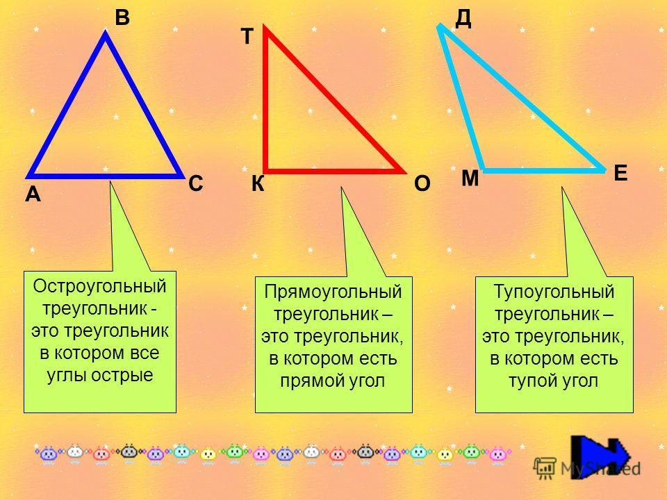 Остроугольный треугольник - это треугольник в котором все углы острые Прямоугольный треугольник – это треугольник, в котором есть прямой угол Тупоугольный треугольник – это треугольник, в котором есть тупой угол А В СК Т О М Е Д